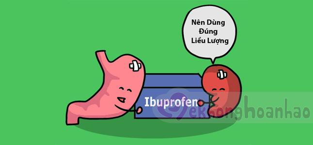 Thuốc giảm đau hạ sốt Ibuprofen