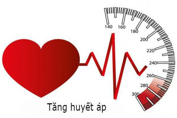 Lời khuyên cho bệnh nhân cao huyết áp từ Trình Dược Viên